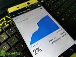 Apa itu Penghemat Data di Chrome Android?