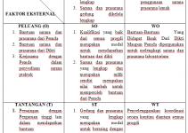 Contoh Analisis SWOT Perusahaan Jasa