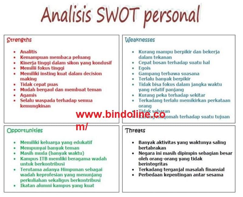 Contoh Analisis Swot Dan Cara Membuat Analisis Swot