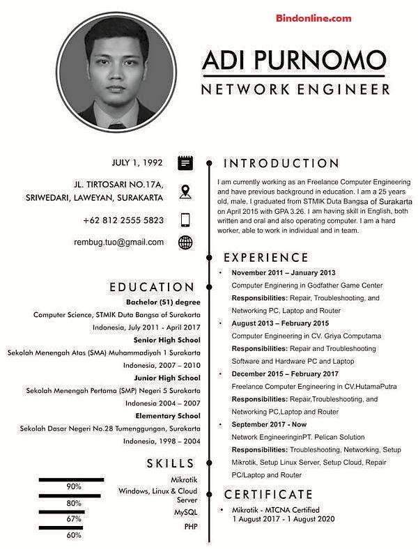 Contoh CV dalam bahasa inggris lengkap